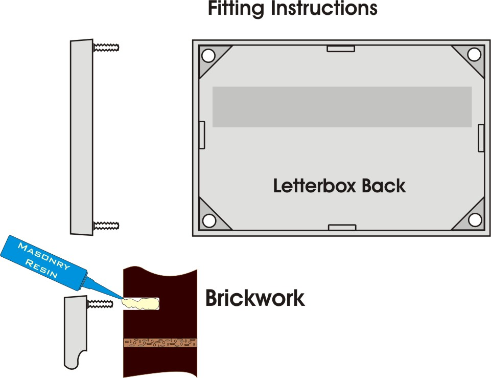 Letterbox_fiting_instructions_2