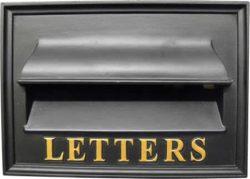 letter box plate